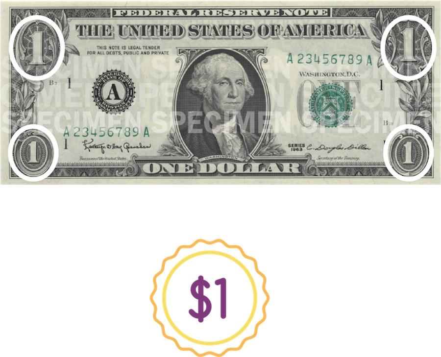 A $1 bill with the number 1 in each of its four corners circled.