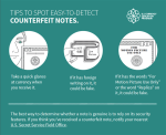 Cover image showing note counterfeit detection techniques.
